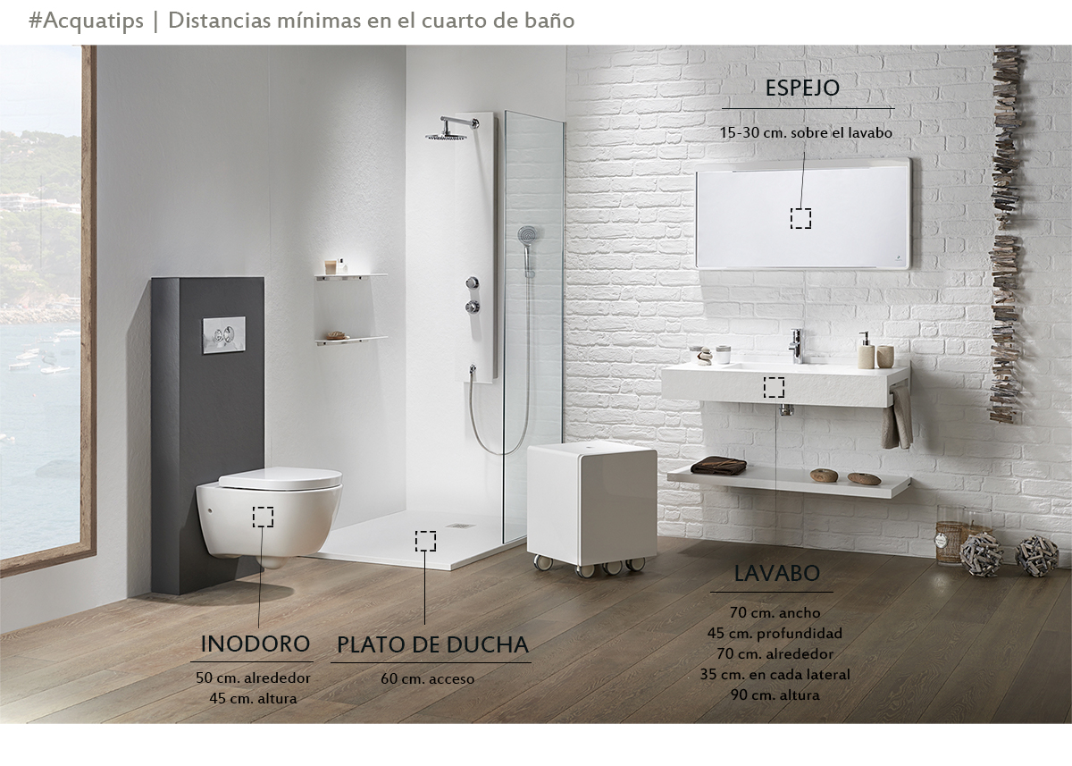 Optimizar La Distribución Del Baño